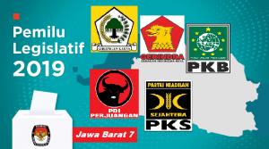 Ini Klasemen Sementara Dapil Jabar 7 DPR RI Versi Dakoram Center