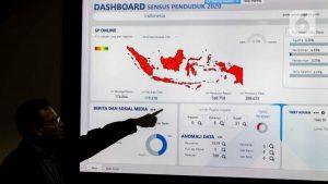 BPS Prediksikan Jumlah Penduduk Purwakarta Capai 1 Juta Lebih di Tahun 2024